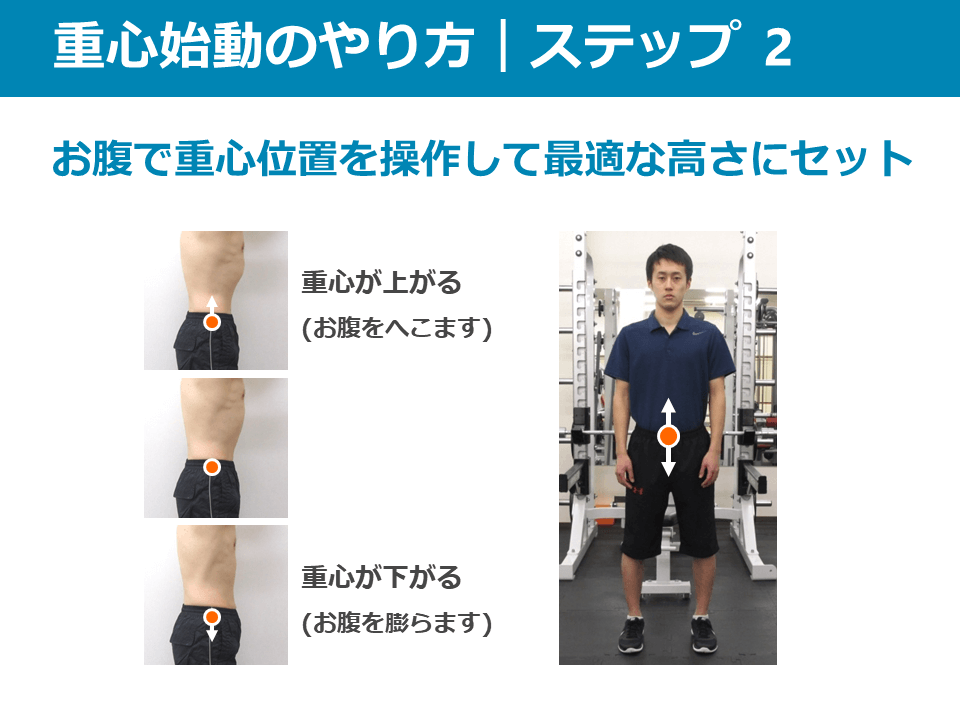 重心始動のやり方 ステップ2