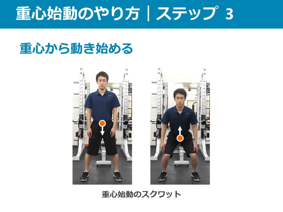 重心始動のやり方 ステップ3