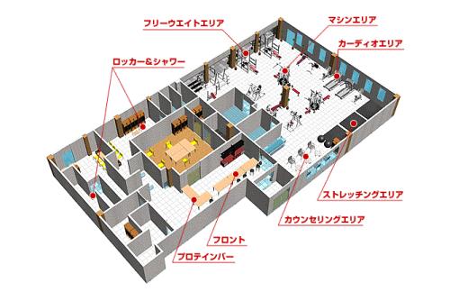 トータルフィットネスサポートの施設全体の図
