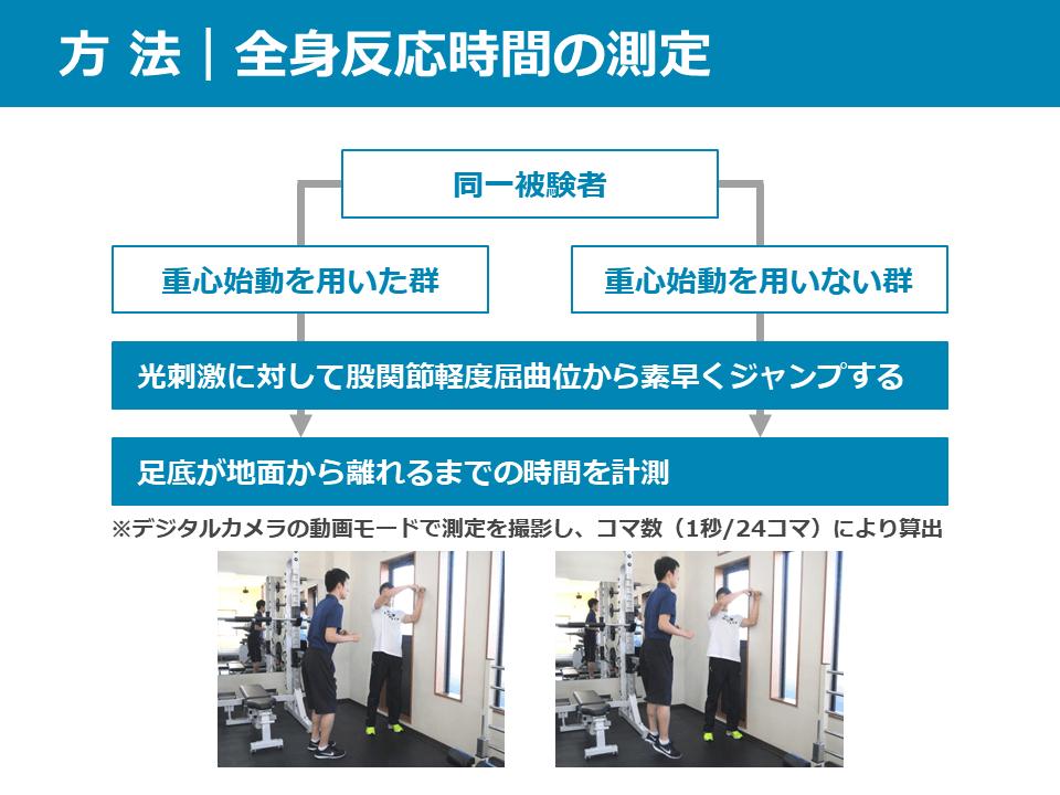 重心始動の全身反応時間の測定に対する実験の方法