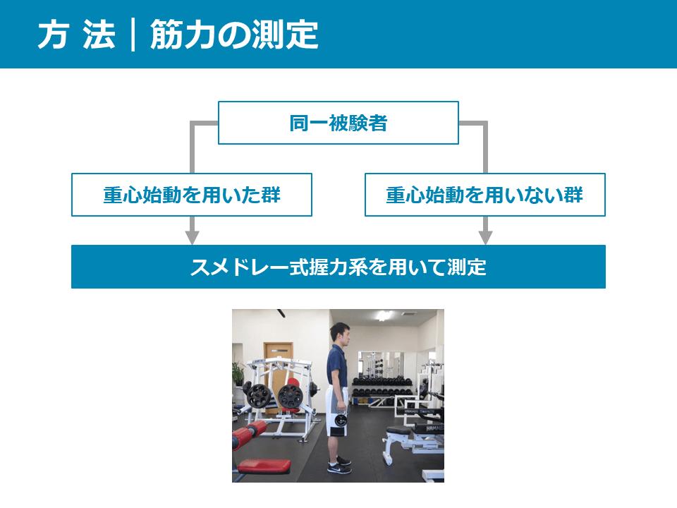 重心始動の筋力の測定に対する実験の方法