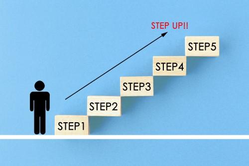 5段階のステップアップをイメージした階段の図